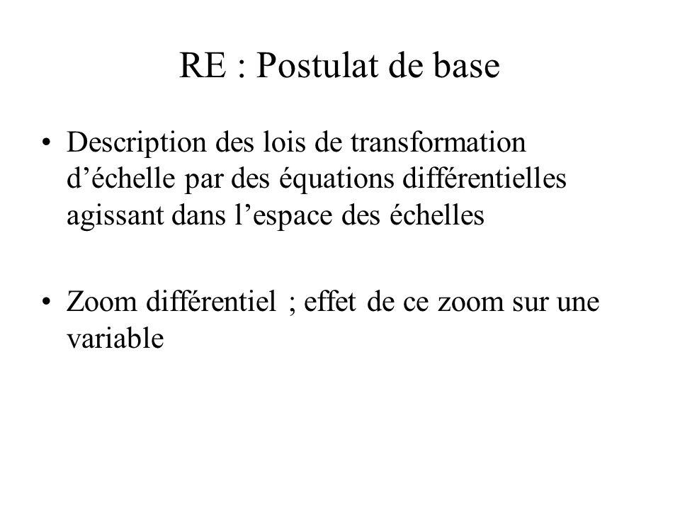 RE : Postulat de base Description des lois de transformation d'échelle par des équations différentielles agissant dans l'espace des échelles.