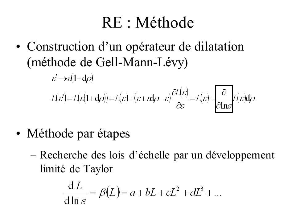 RE : Méthode Construction d'un opérateur de dilatation (méthode de Gell-Mann-Lévy) Méthode par étapes.