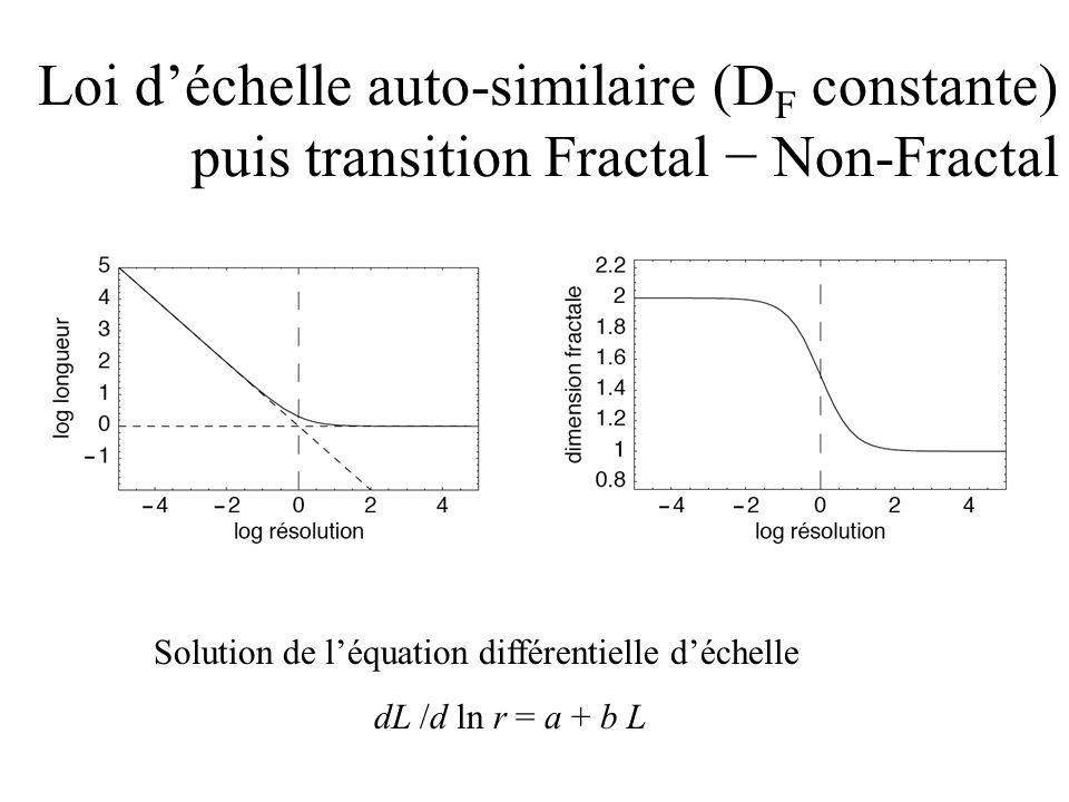 Loi d'échelle auto-similaire (DF constante) puis transition Fractal − Non-Fractal