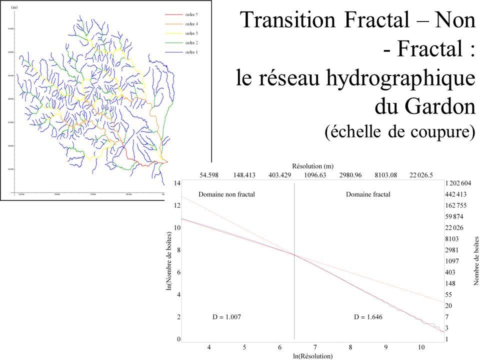 Transition Fractal – Non - Fractal : le réseau hydrographique du Gardon (échelle de coupure)