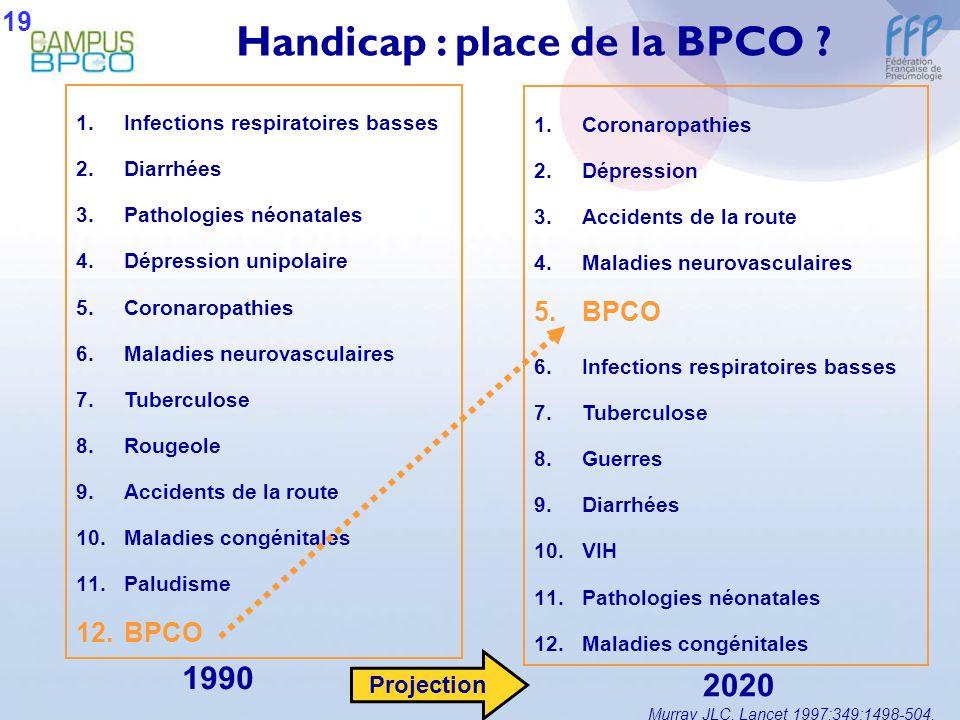 Handicap : place de la BPCO