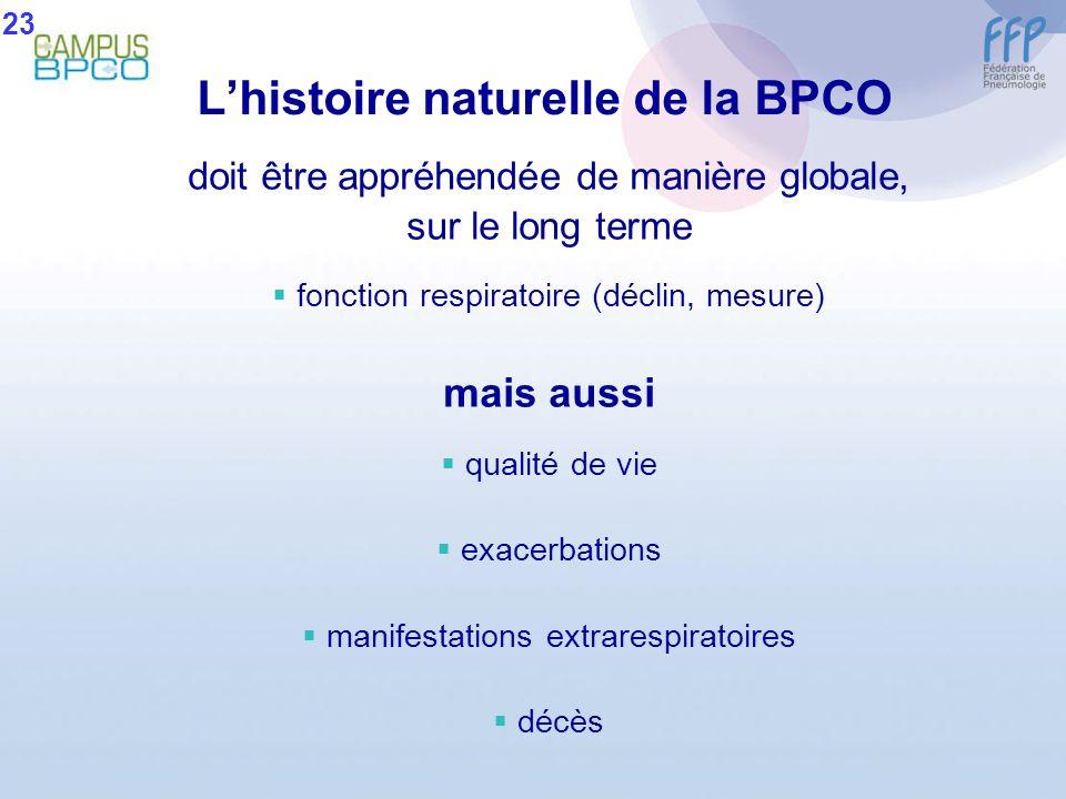 L'histoire naturelle de la BPCO