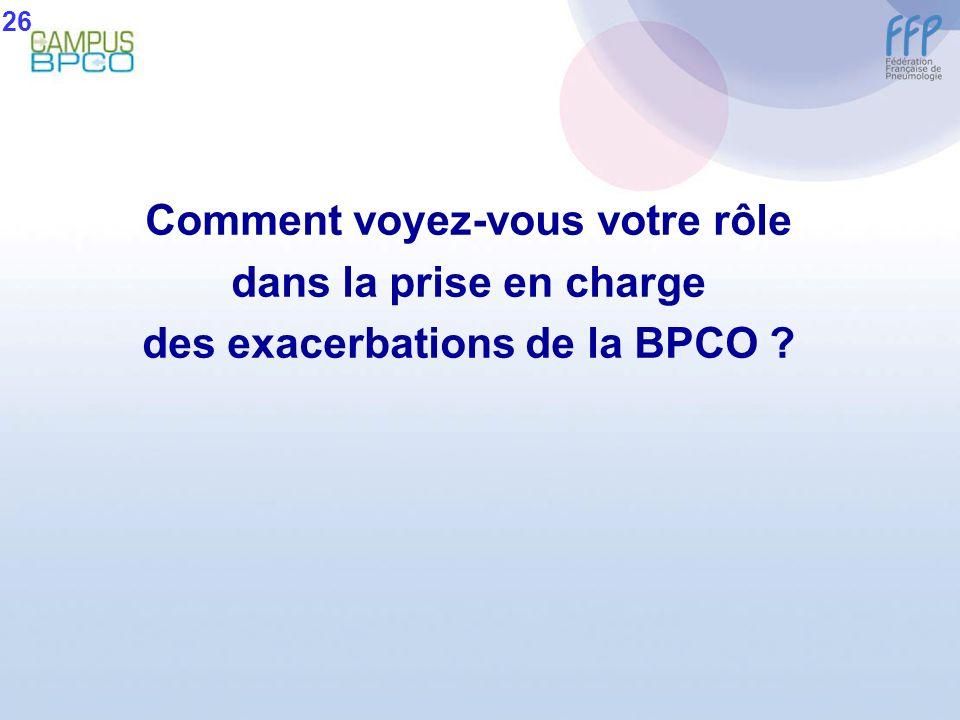 Comment voyez-vous votre rôle des exacerbations de la BPCO