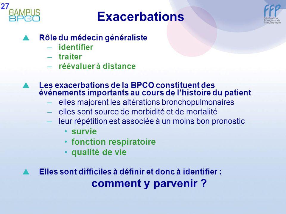 Exacerbations survie fonction respiratoire qualité de vie 27