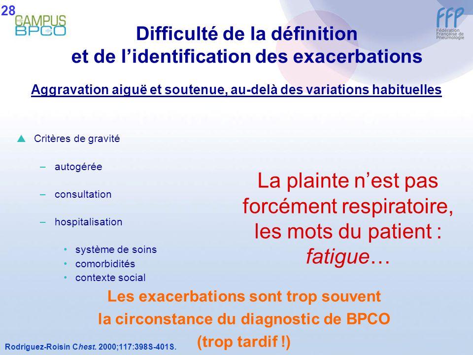 Difficulté de la définition et de l'identification des exacerbations