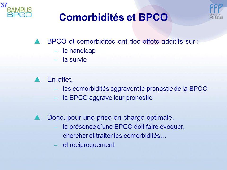 37 Comorbidités et BPCO. BPCO et comorbidités ont des effets additifs sur : le handicap. la survie.