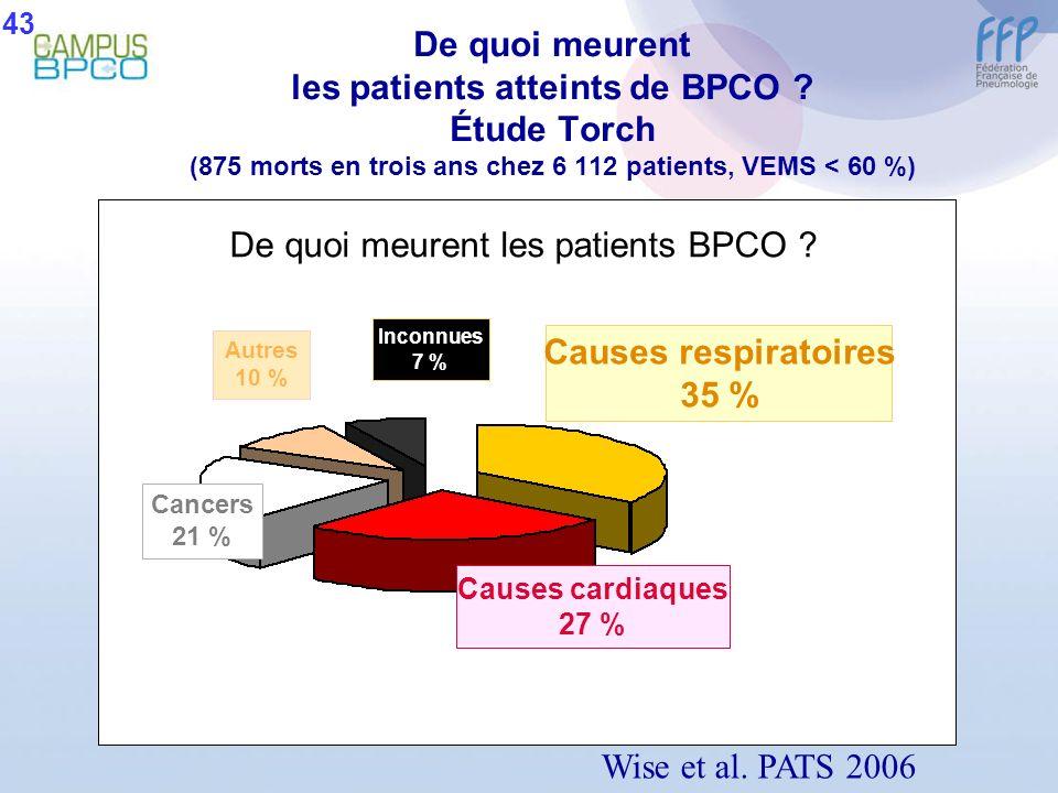 De quoi meurent les patients BPCO