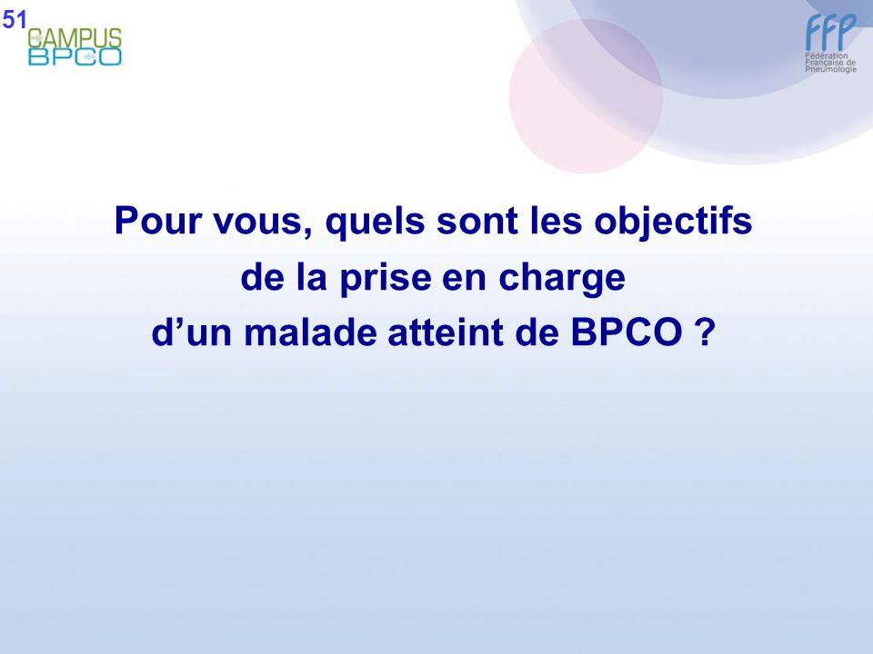 Pour vous, quels sont les objectifs d'un malade atteint de BPCO