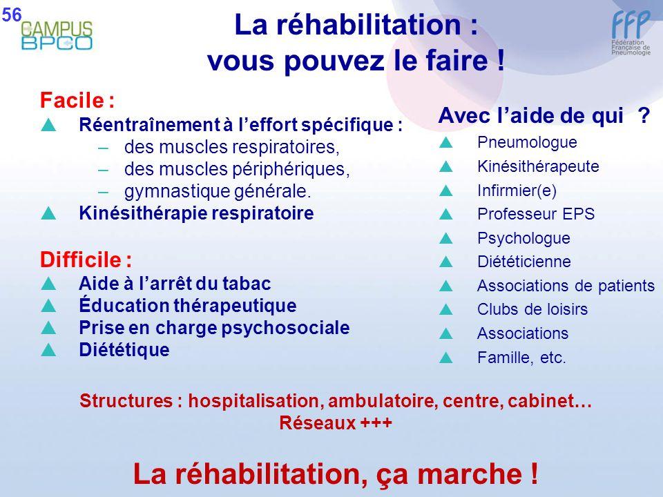 La réhabilitation : vous pouvez le faire !