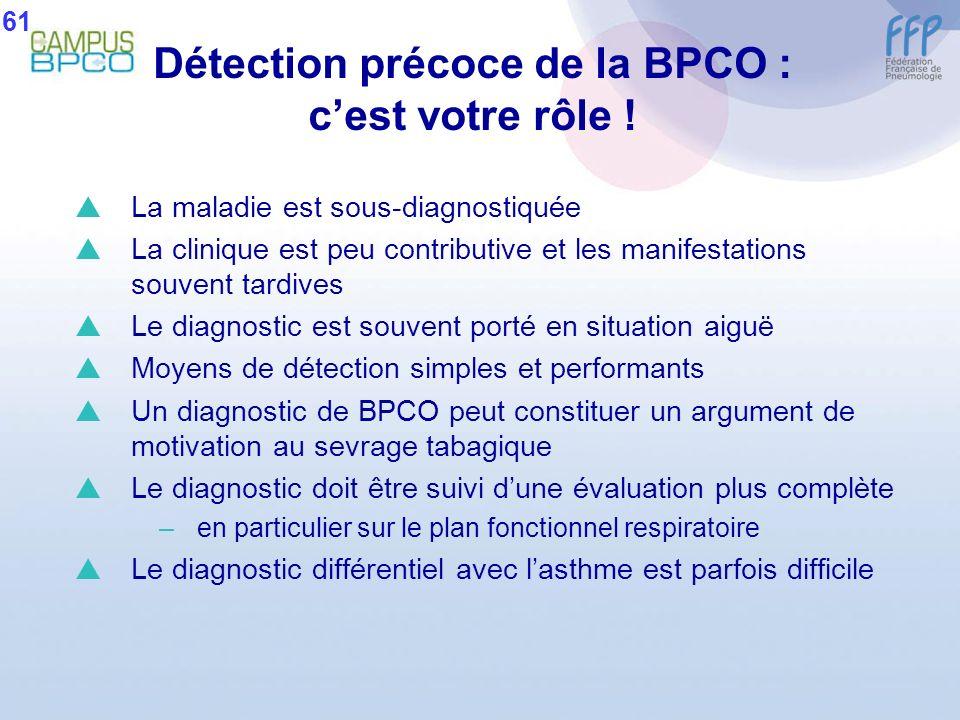 Détection précoce de la BPCO : c'est votre rôle !