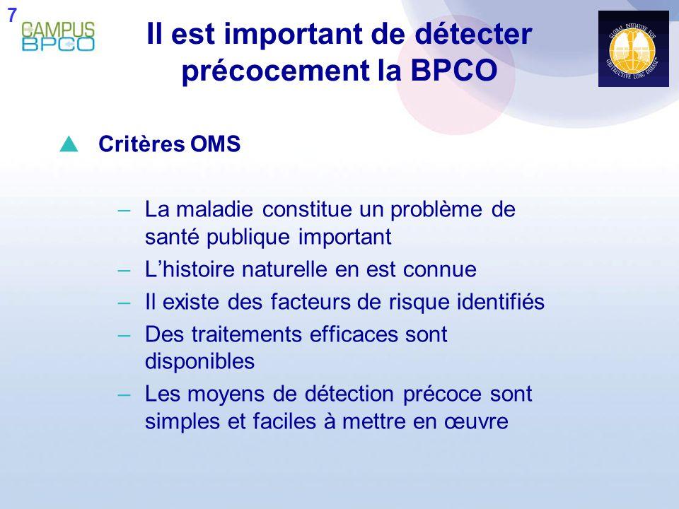 Il est important de détecter précocement la BPCO