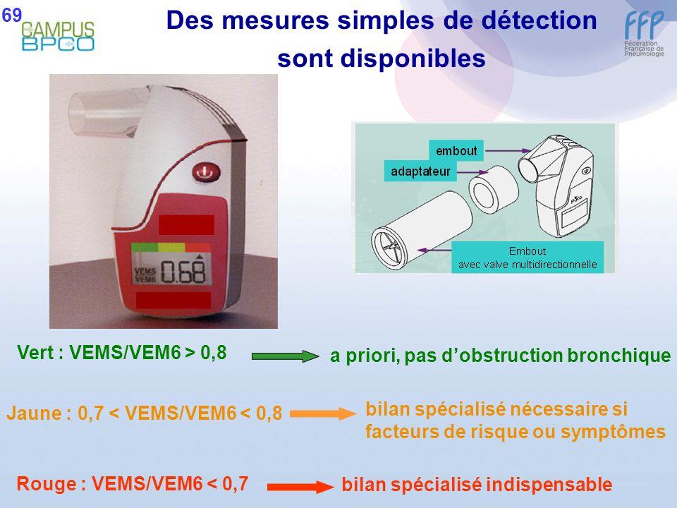 Des mesures simples de détection sont disponibles