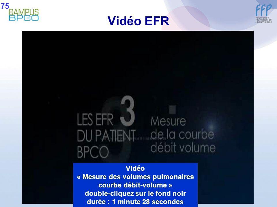 Vidéo EFR 75 Vidéo « Mesure des volumes pulmonaires