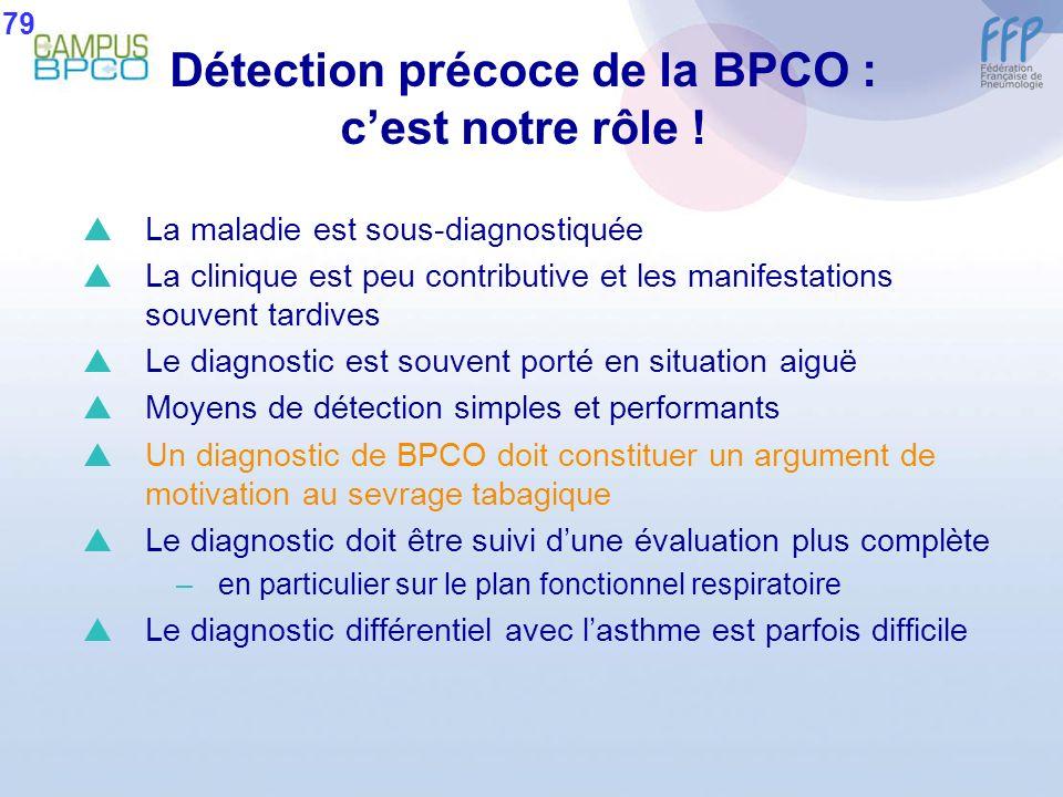 Détection précoce de la BPCO : c'est notre rôle !
