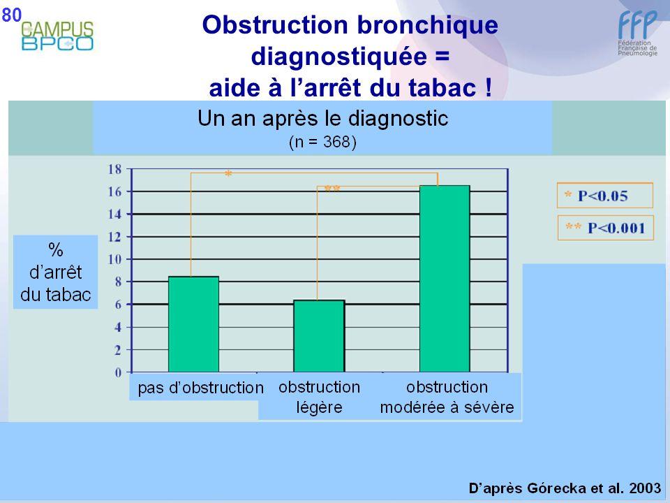 Obstruction bronchique diagnostiquée = aide à l'arrêt du tabac !