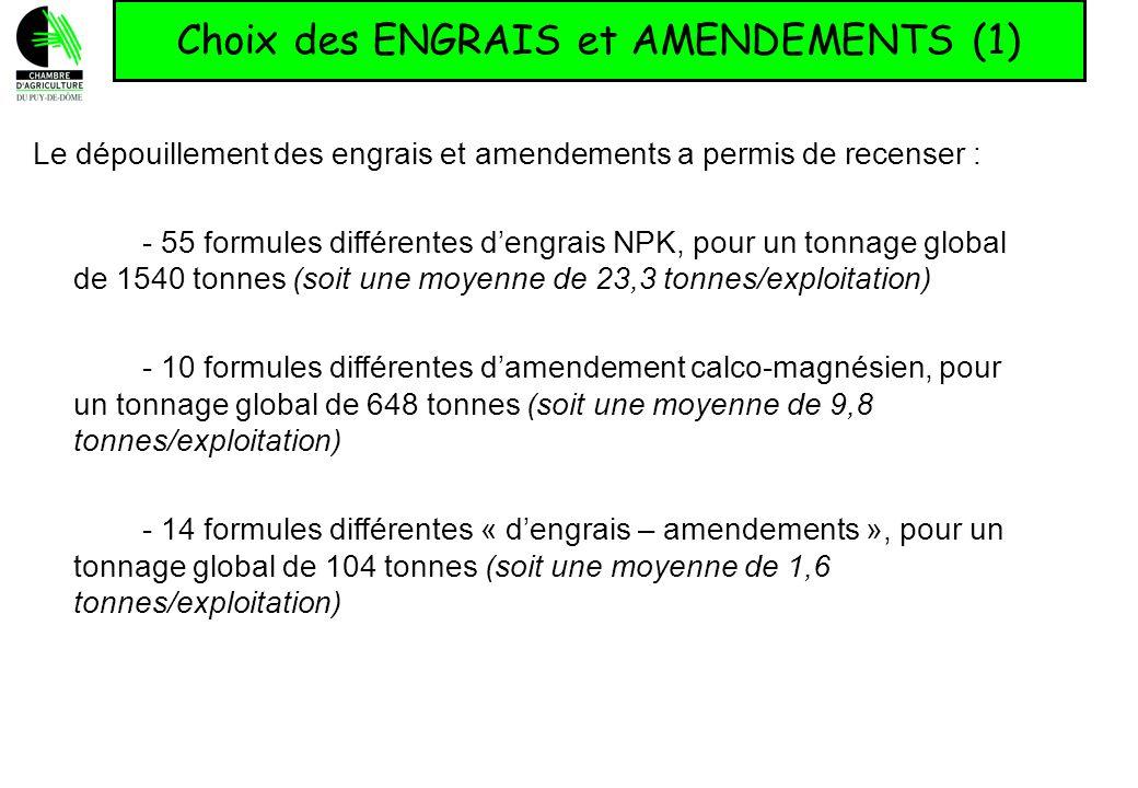 Choix des ENGRAIS et AMENDEMENTS (1)