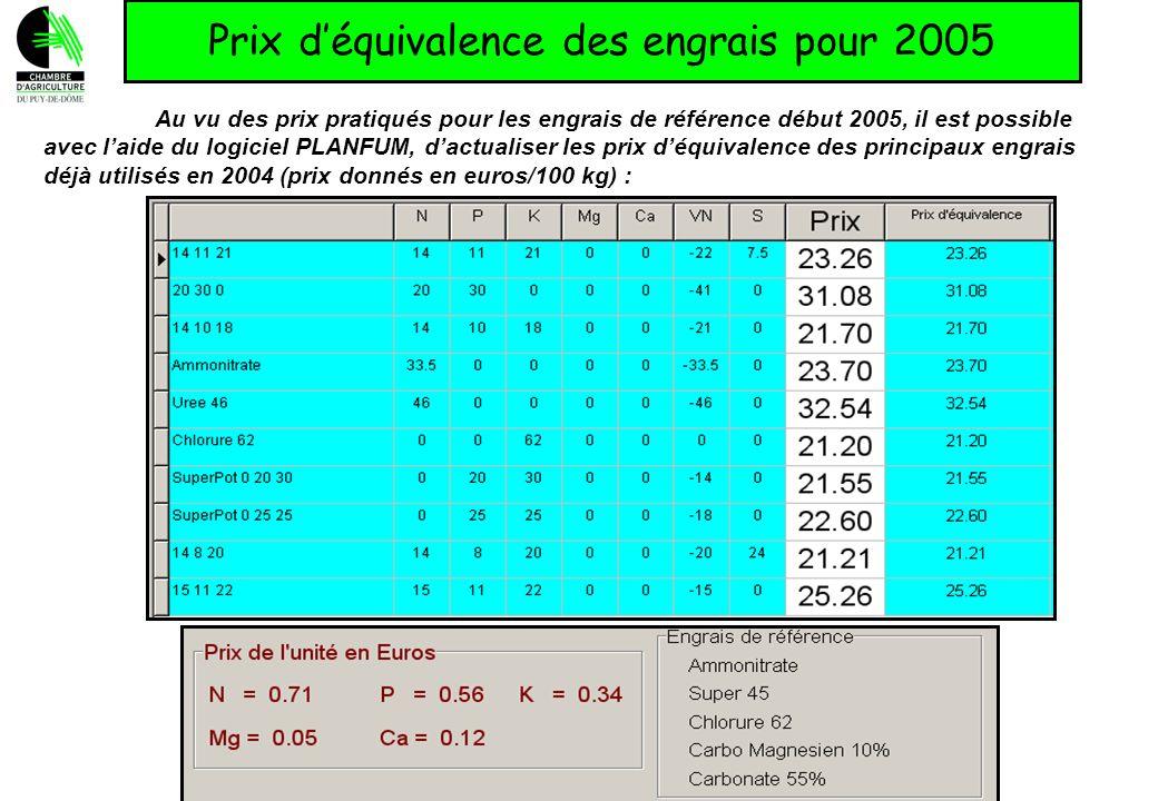 Prix d'équivalence des engrais pour 2005