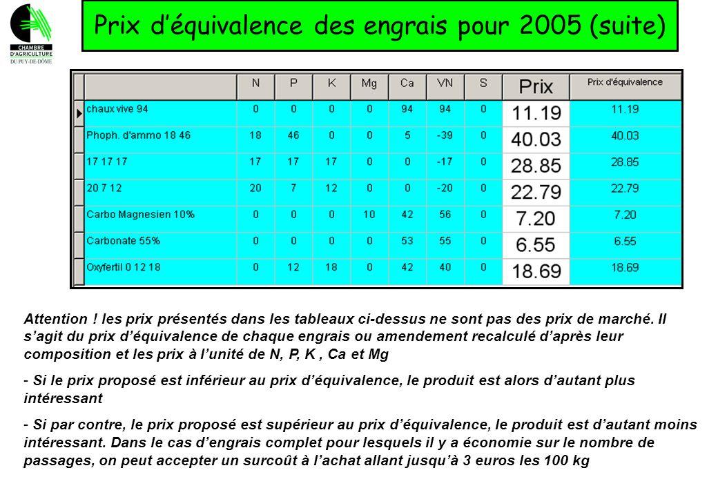 Prix d'équivalence des engrais pour 2005 (suite)