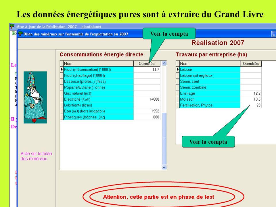 Les données énergétiques pures sont à extraire du Grand Livre