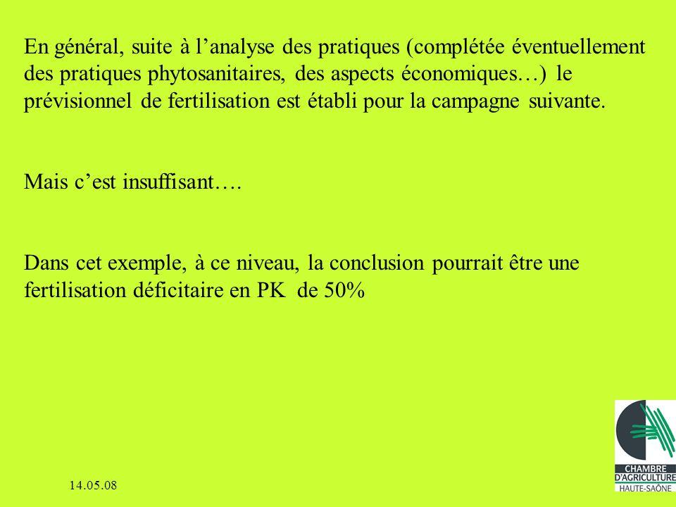 En général, suite à l'analyse des pratiques (complétée éventuellement des pratiques phytosanitaires, des aspects économiques…) le prévisionnel de fertilisation est établi pour la campagne suivante.
