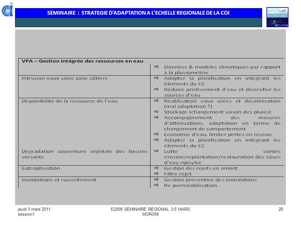E2008 SEMINAIRE REGIONAL 3-5 MARS MORONI