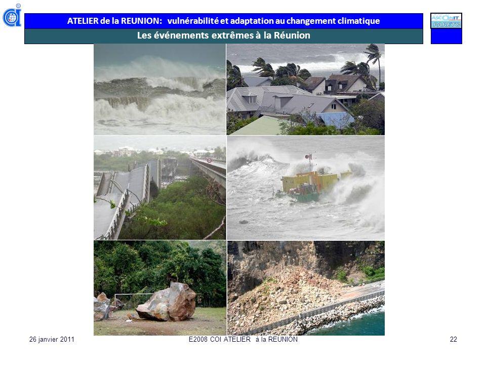 Les événements extrêmes à la Réunion