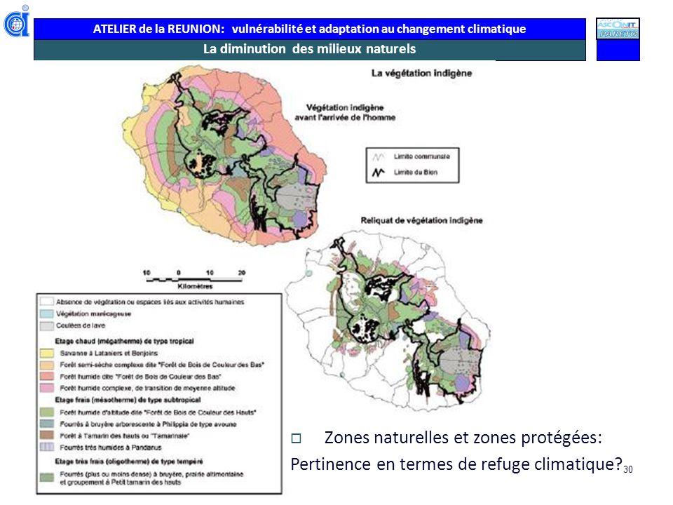 La diminution des milieux naturels
