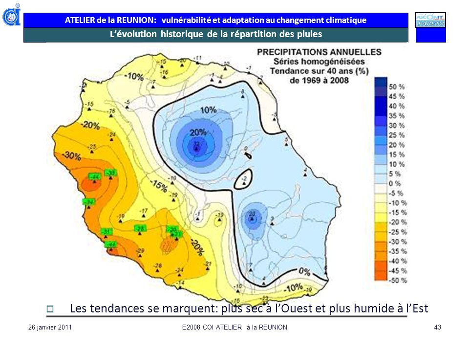 L'évolution historique de la répartition des pluies