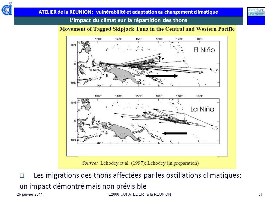 L'impact du climat sur la répartition des thons