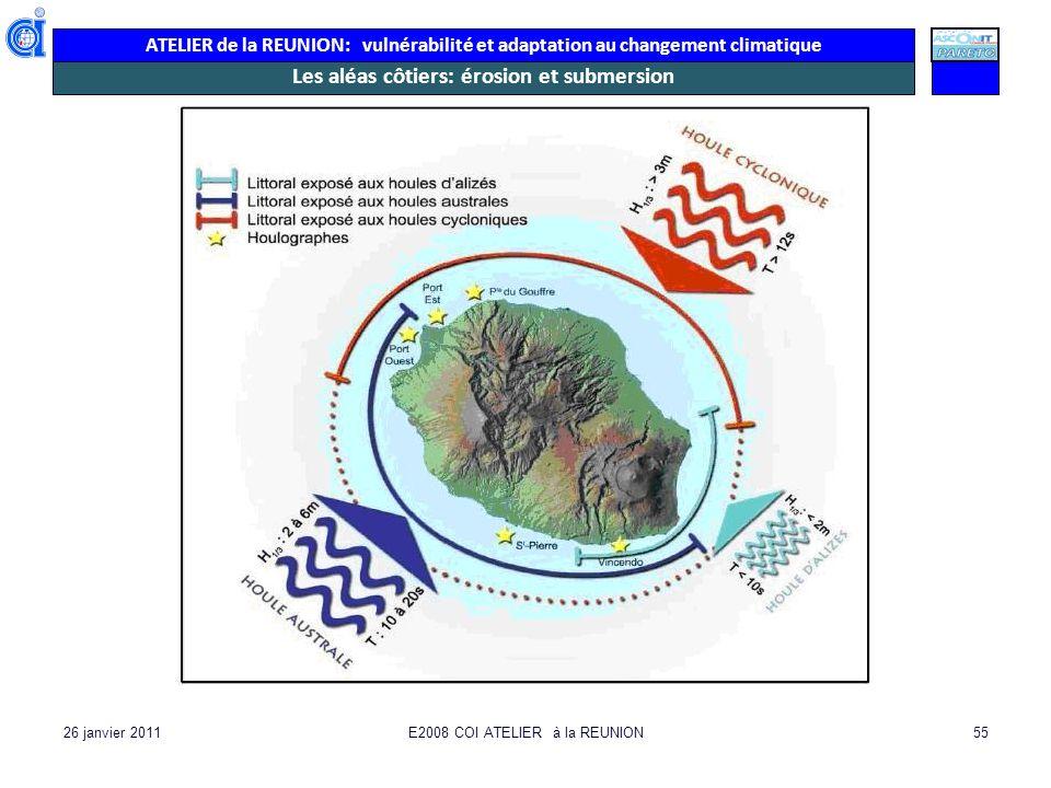 Les aléas côtiers: érosion et submersion