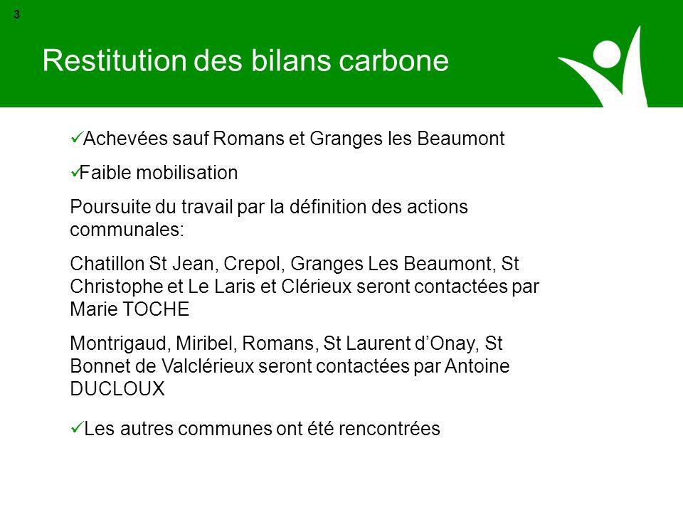 Restitution des bilans carbone
