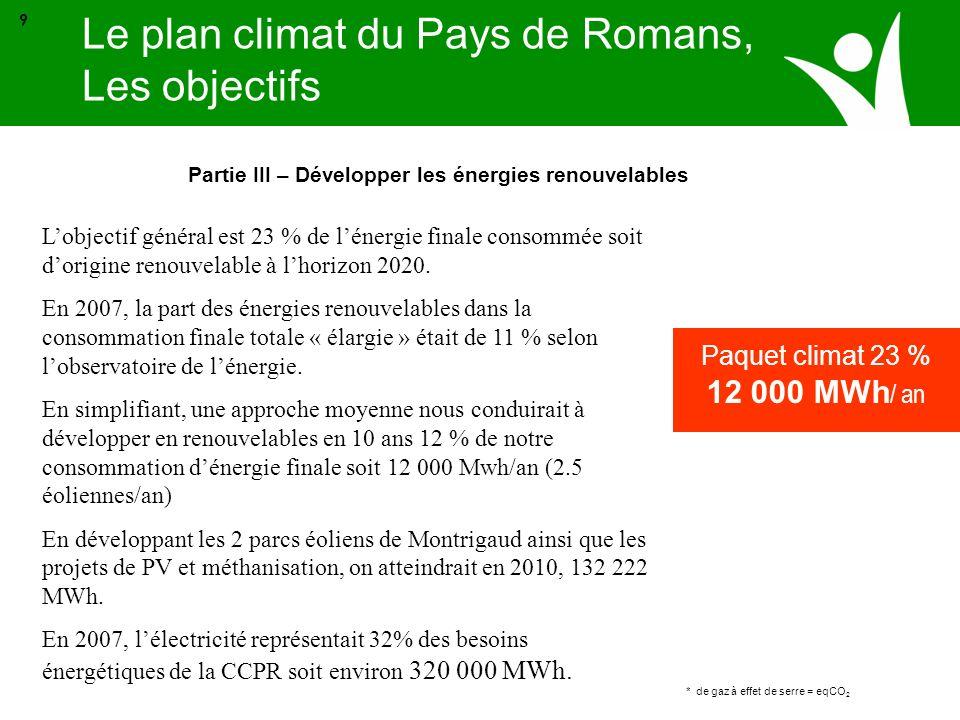Partie III – Développer les énergies renouvelables