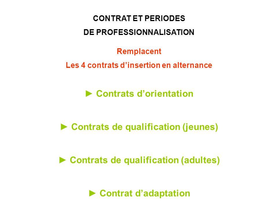 ► Contrats d'orientation