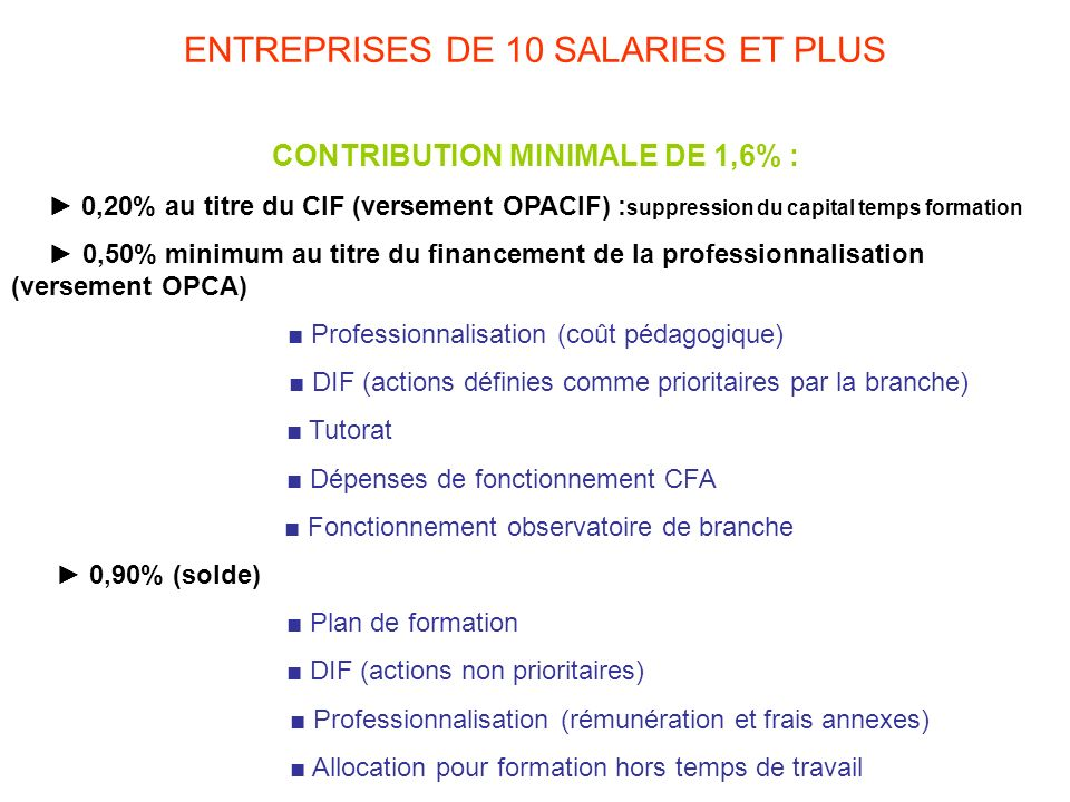 CONTRIBUTION MINIMALE DE 1,6% :