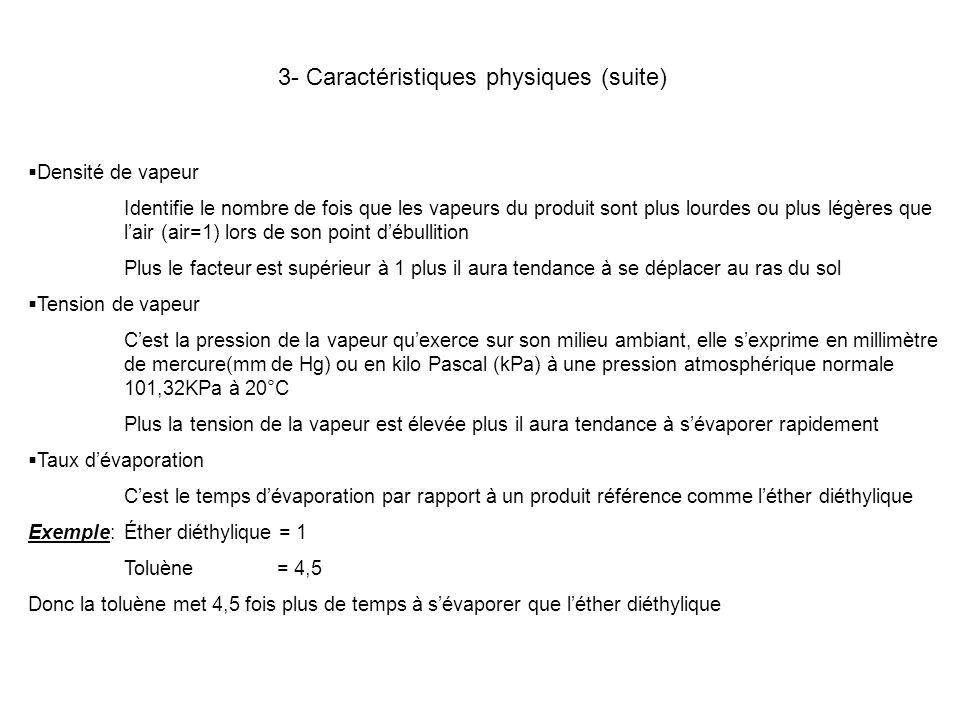 3- Caractéristiques physiques (suite)