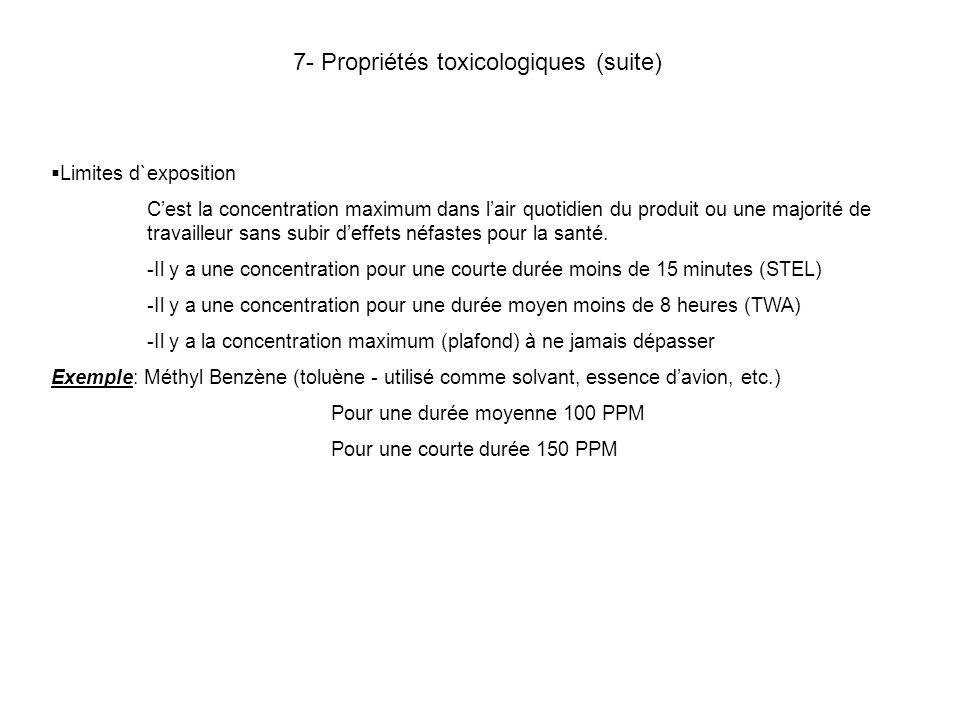 7- Propriétés toxicologiques (suite)