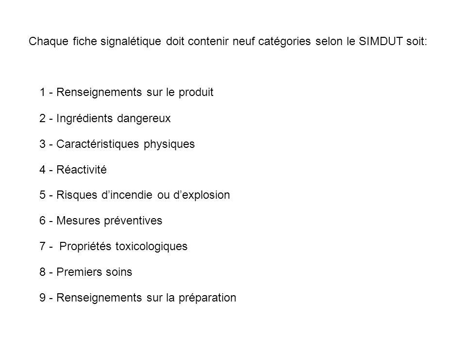 Chaque fiche signalétique doit contenir neuf catégories selon le SIMDUT soit: