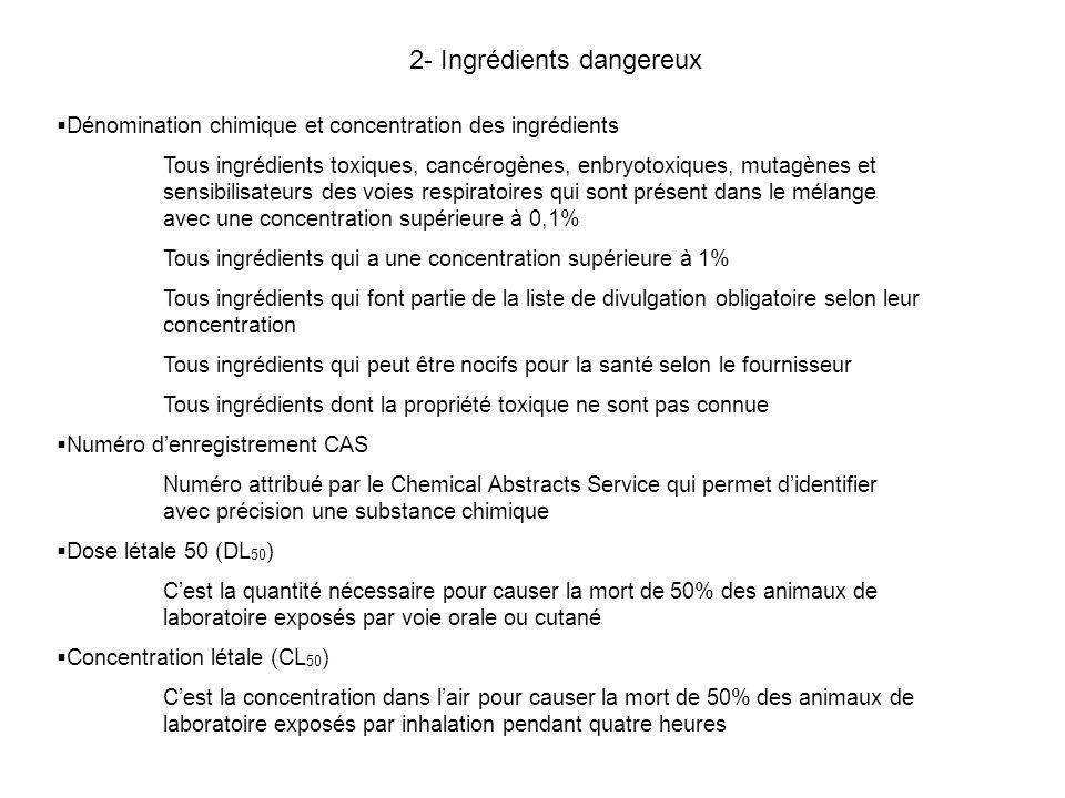 2- Ingrédients dangereux