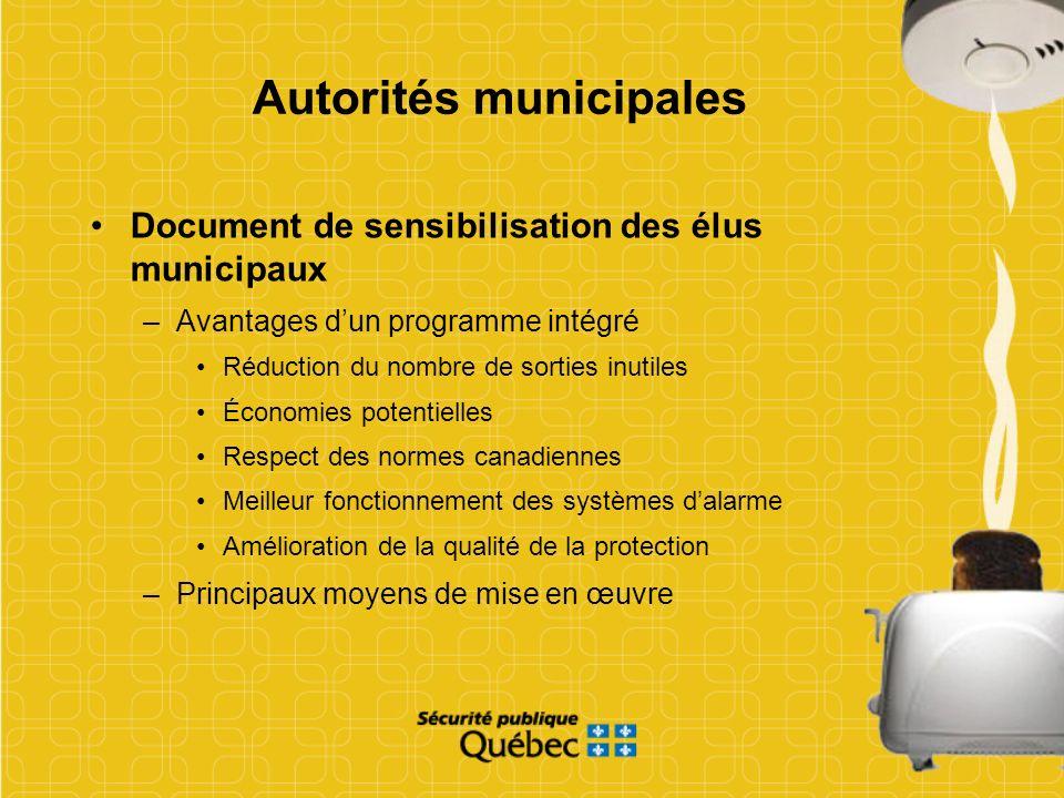 Autorités municipales
