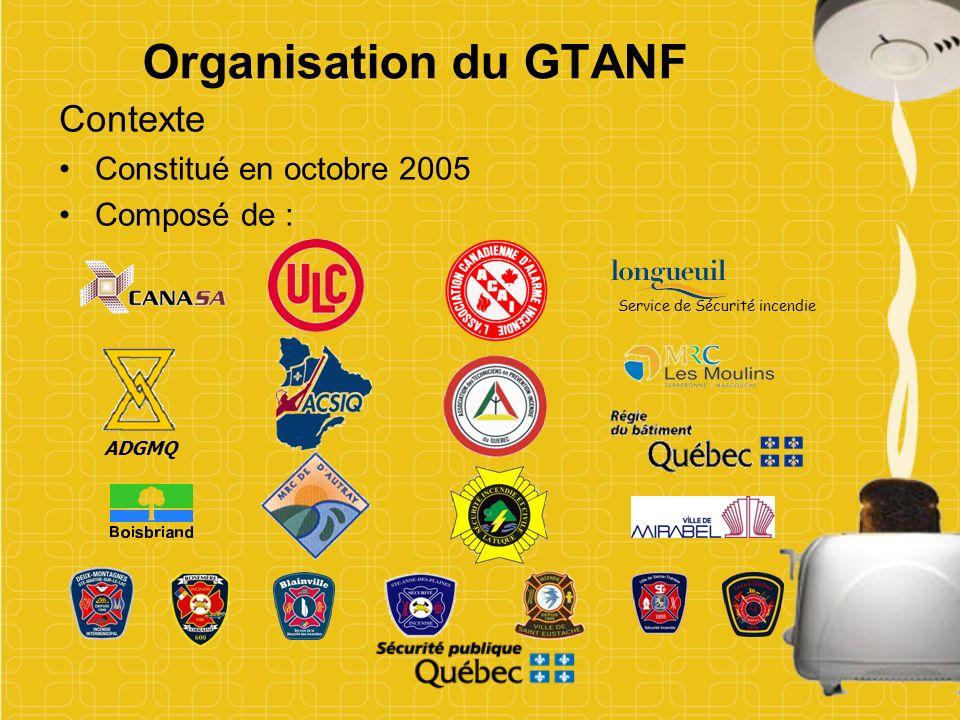 Organisation du GTANF Contexte Constitué en octobre 2005 Composé de :