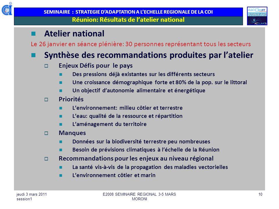 Réunion: Résultats de l'atelier national