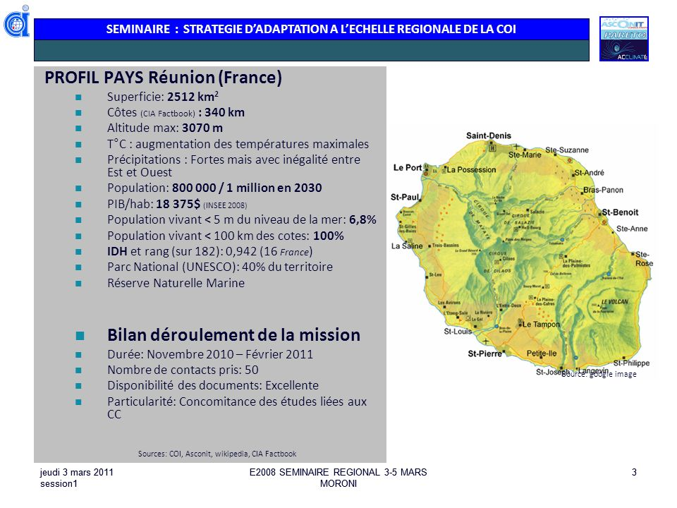 PROFIL PAYS Réunion (France)
