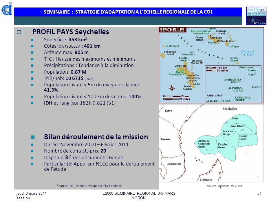 PROFIL PAYS Seychelles
