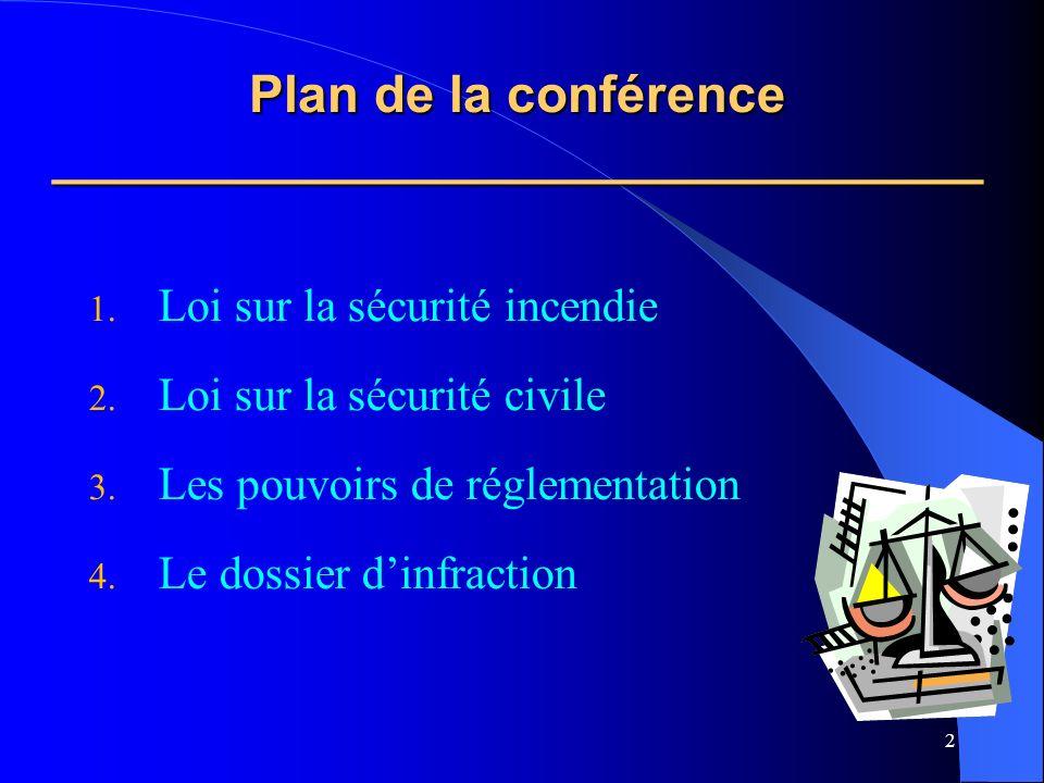 Plan de la conférence ________________________________