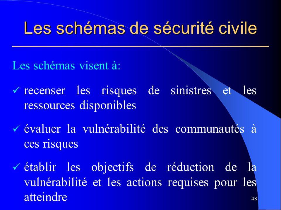 Les schémas de sécurité civile ___________________________________________________________
