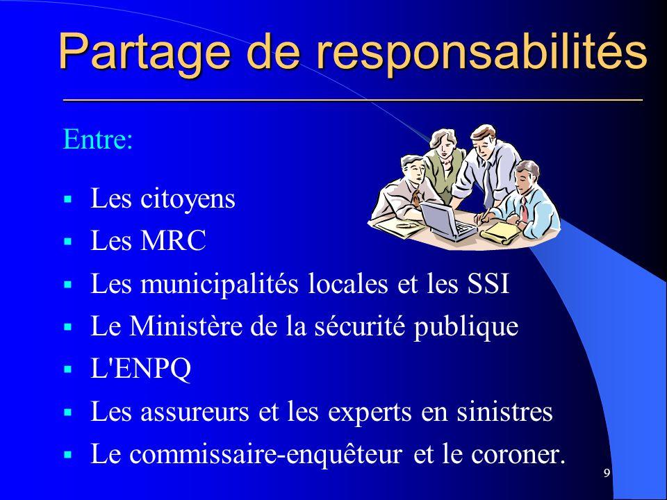 Partage de responsabilités ________________________________________________________