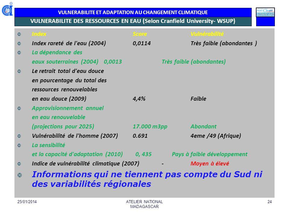 VULNERABILITE DES RESSOURCES EN EAU (Selon Cranfield University- WSUP)