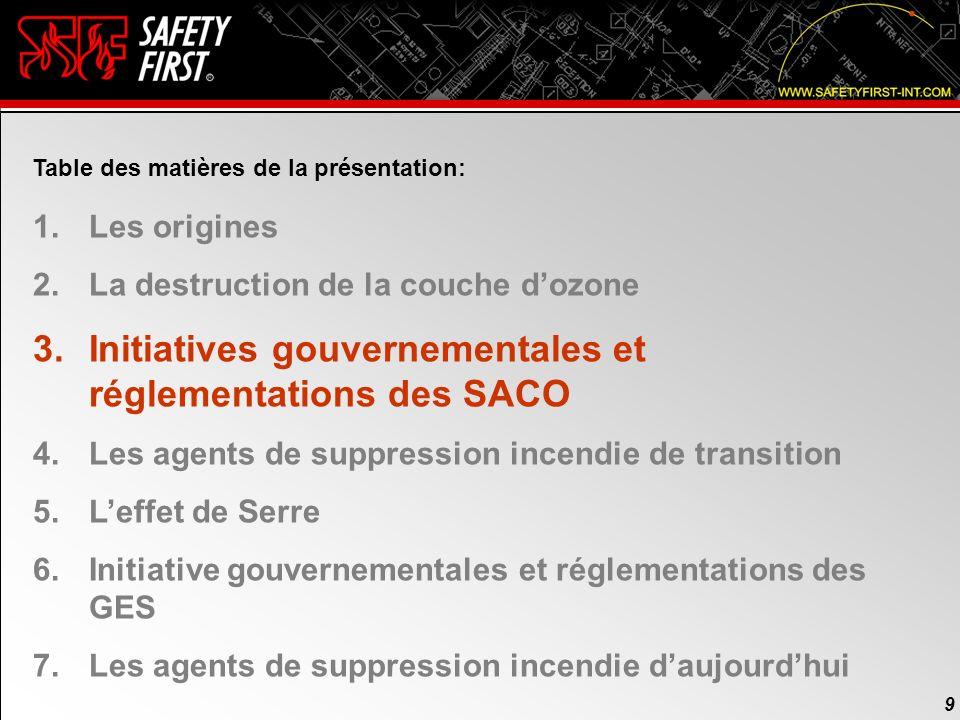 Initiatives gouvernementales et réglementations des SACO