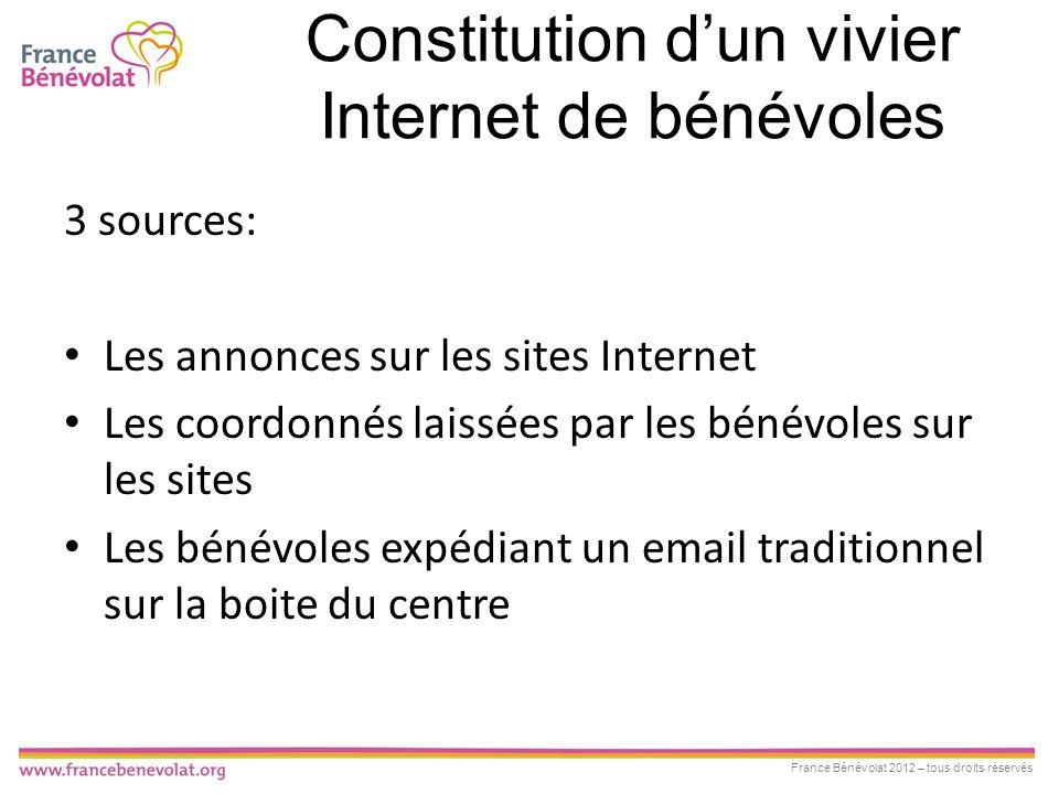 Constitution d'un vivier Internet de bénévoles