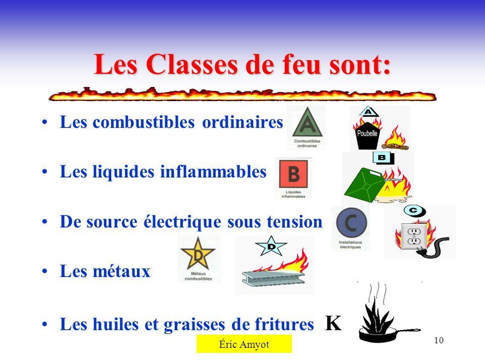 Les Classes de feu sont: